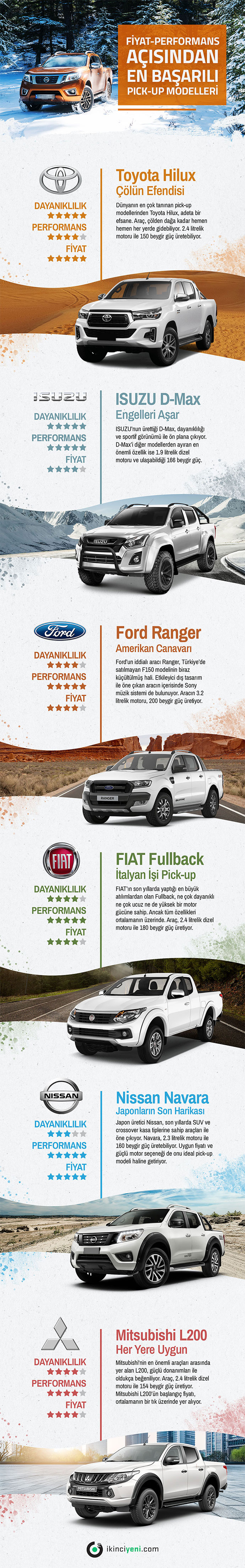 fiyat-performans-acisindan-pick-up-modelleri